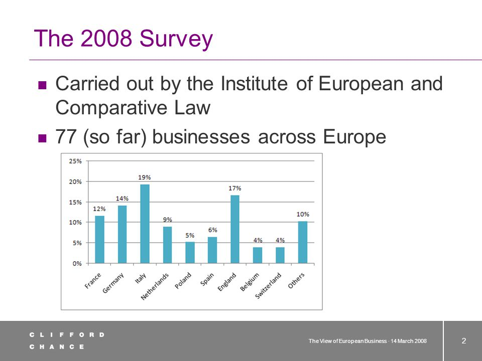 The View of European Business · 14 March 2008 2 The 2008 Survey Carried out by the Institute of European and Comparative Law 77 (so far) businesses across Europe