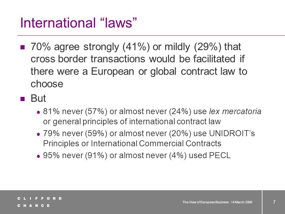 The View of European Business · 14 March 2008 7 International laws 70% agree strongly (41%) or mildly (29%) that cross border transactions would be facilitated if there were a European or global contract law to choose But 81% never (57%) or almost never (24%) use lex mercatoria or general principles of international contract law 79% never (59%) or almost never (20%) use UNIDROIT's Principles or International Commercial Contracts 95% never (91%) or almost never (4%) used PECL