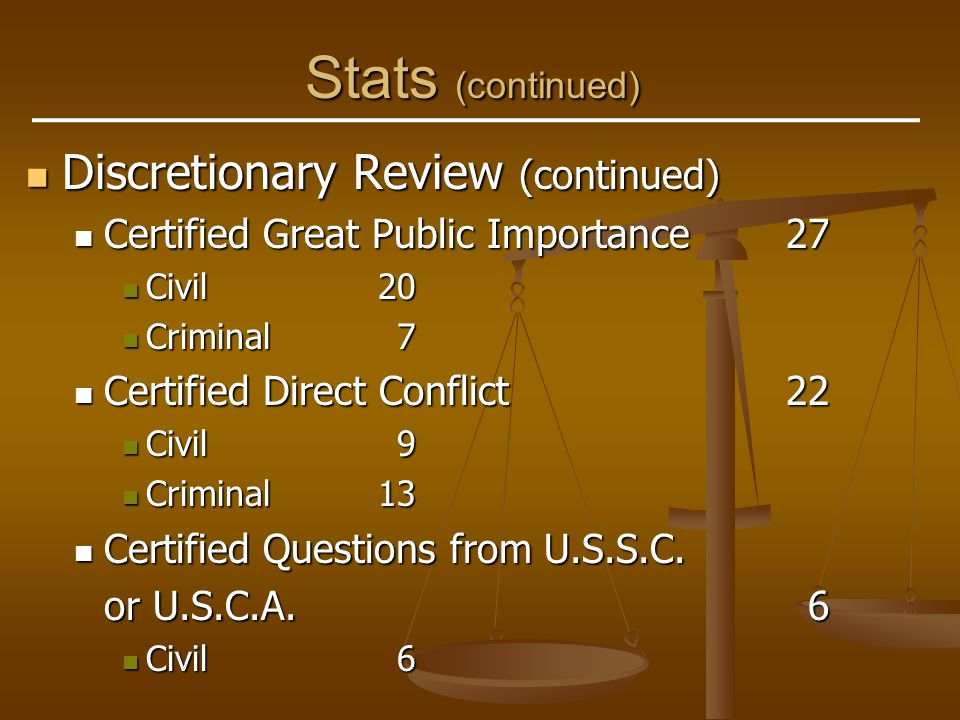 Stats (continued) Discretionary Review (continued) Discretionary Review (continued) Certified Great Public Importance27 Certified Great Public Importa