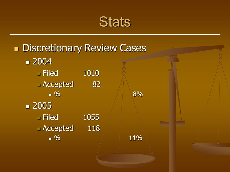 Stats Discretionary Review Cases Discretionary Review Cases 2004 2004 Filed1010 Filed1010 Accepted 82 Accepted 82 % 8% % 8% 2005 2005 Filed1055 Filed1
