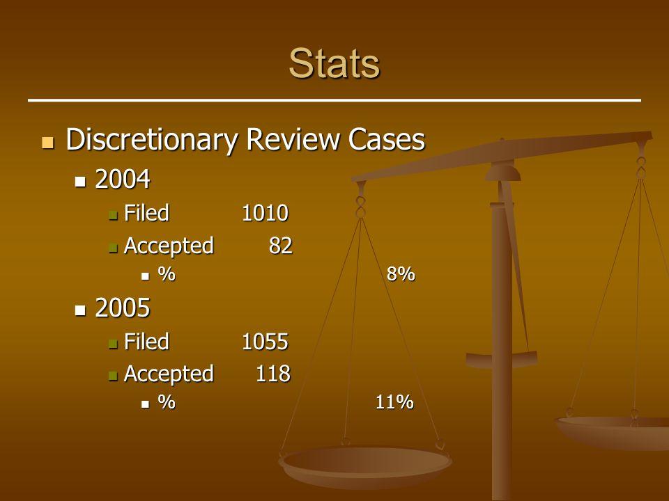 GETTING STARTED Invoking Jurisdiction Invoking Jurisdiction Appeal Appeal Discretionary Discretionary Writ Writ