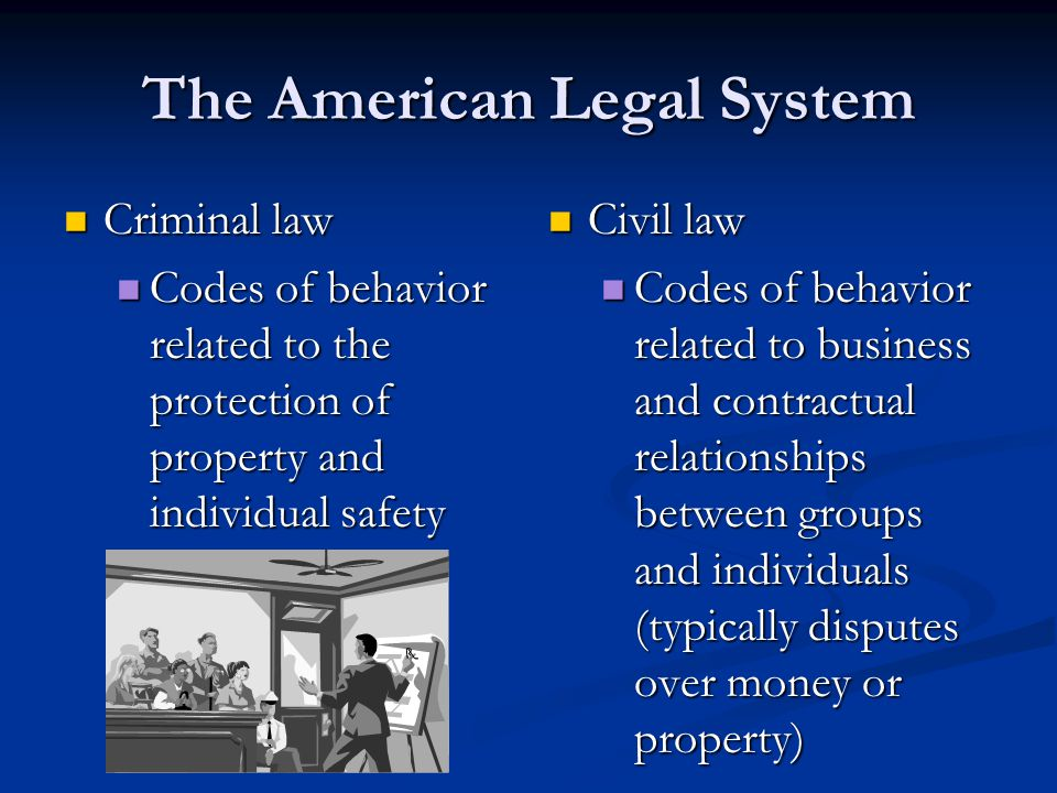 The American Legal System Criminal law Criminal law Codes of behavior related to the protection of property and individual safety Codes of behavior related to the protection of property and individual safety Civil law Codes of behavior related to business and contractual relationships between groups and individuals (typically disputes over money or property)