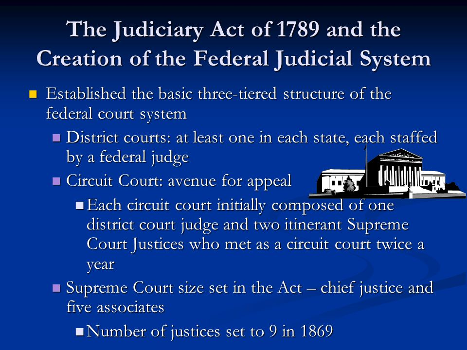 The Judiciary Act of 1789 and the Creation of the Federal Judicial System Established the basic three-tiered structure of the federal court system Established the basic three-tiered structure of the federal court system District courts: at least one in each state, each staffed by a federal judge District courts: at least one in each state, each staffed by a federal judge Circuit Court: avenue for appeal Circuit Court: avenue for appeal Each circuit court initially composed of one district court judge and two itinerant Supreme Court Justices who met as a circuit court twice a year Each circuit court initially composed of one district court judge and two itinerant Supreme Court Justices who met as a circuit court twice a year Supreme Court size set in the Act – chief justice and five associates Supreme Court size set in the Act – chief justice and five associates Number of justices set to 9 in 1869 Number of justices set to 9 in 1869