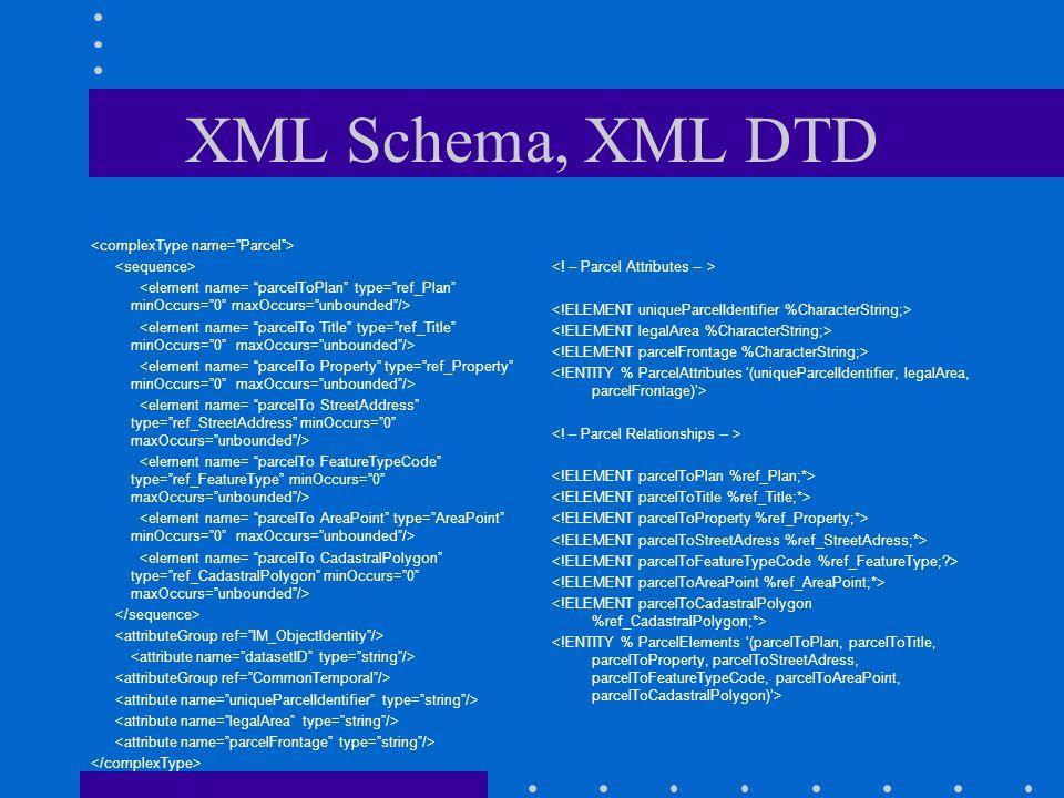 XML Schema, XML DTD