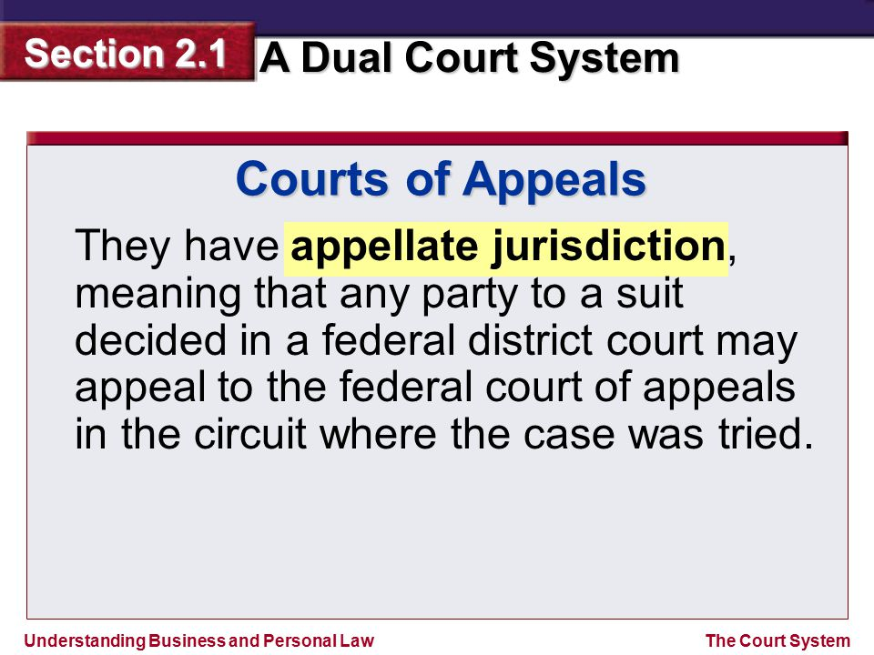 Understanding Business and Personal Law A Dual Court System Section 2.1 The Court System Courts of Appeals They have appellate jurisdiction, meaning t