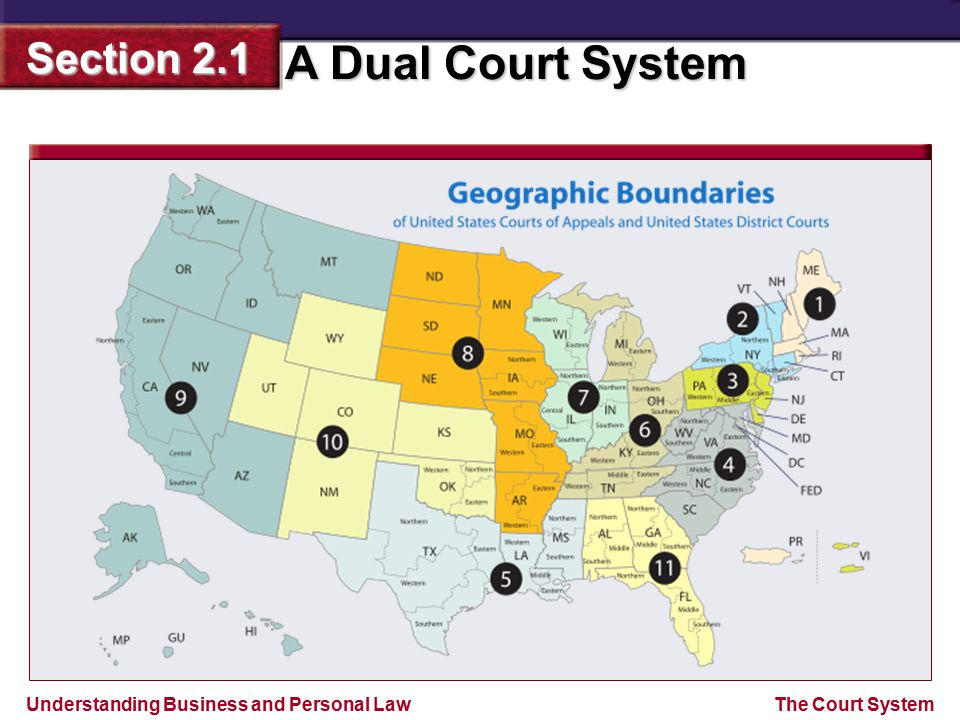 Understanding Business and Personal Law A Dual Court System Section 2.1 The Court System