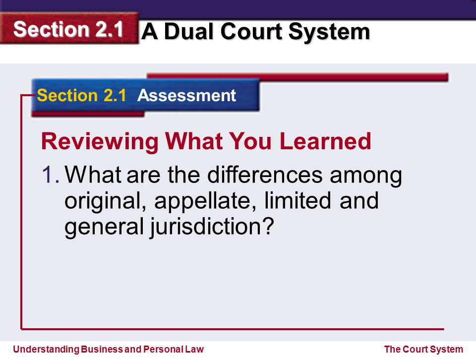 Understanding Business and Personal Law A Dual Court System Section 2.1 The Court System Reviewing What You Learned 1. 1.What are the differences amon