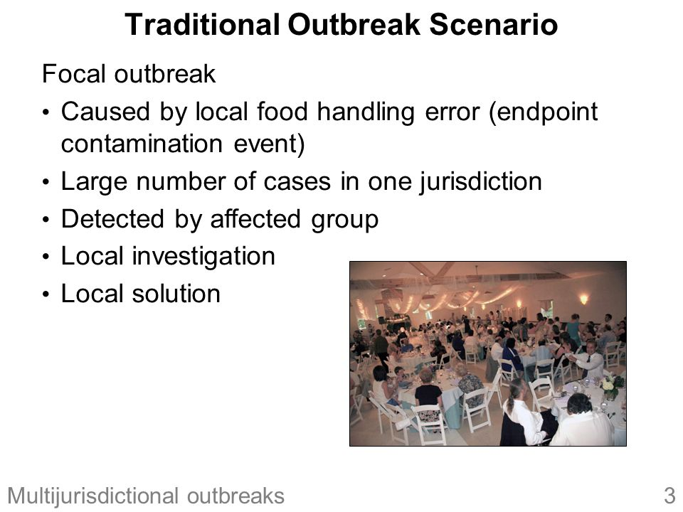3Multijurisdictional outbreaks Traditional Outbreak Scenario Focal outbreak Caused by local food handling error (endpoint contamination event) Large number of cases in one jurisdiction Detected by affected group Local investigation Local solution