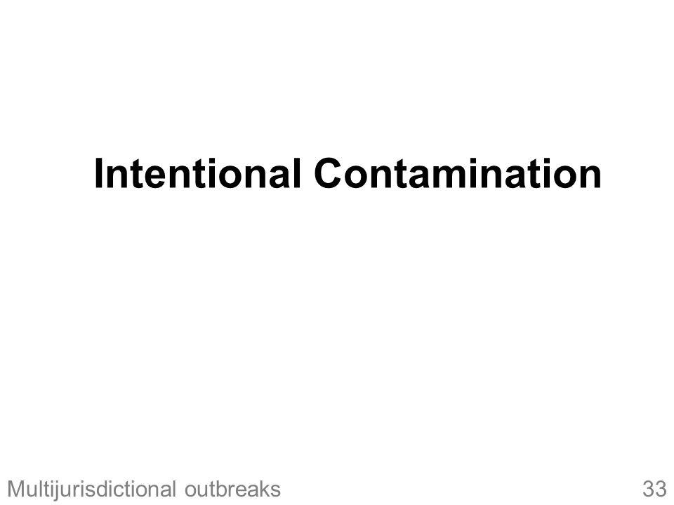 33Multijurisdictional outbreaks Intentional Contamination