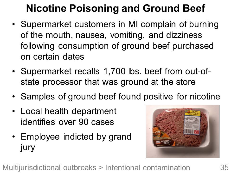 35Multijurisdictional outbreaks Nicotine Poisoning and Ground Beef Supermarket customers in MI complain of burning of the mouth, nausea, vomiting, and dizziness following consumption of ground beef purchased on certain dates Supermarket recalls 1,700 lbs.