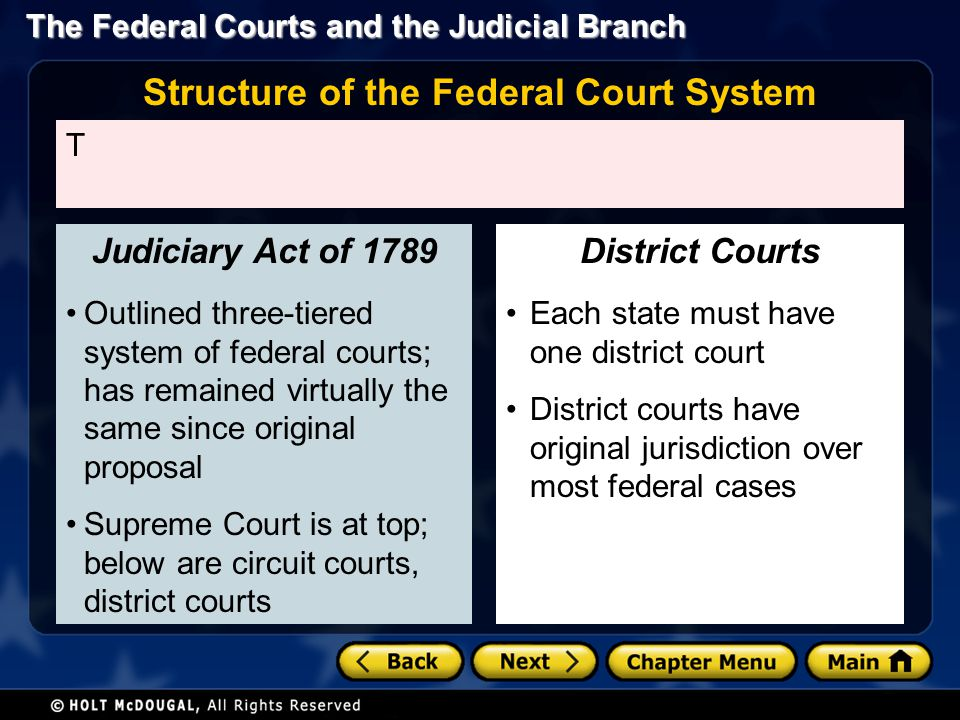 The Federal Courts and the Judicial Branch T Outlined three-tiered system of federal courts; has remained virtually the same since original proposal S