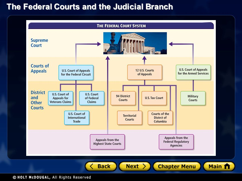 P Most judges have been lawyers Party Affiliation Presidents usually nominate judges from their political party Legal Expertise Presidents usually nominate judges with similar judicial philosophy Judicial restraint: judges interpret Constitution based on Framers' original intention Judicial activism: meaning of Constitution should be adapted to meet modern needs Most judges respect precedent Judicial Philosophy Appointing Federal Judges