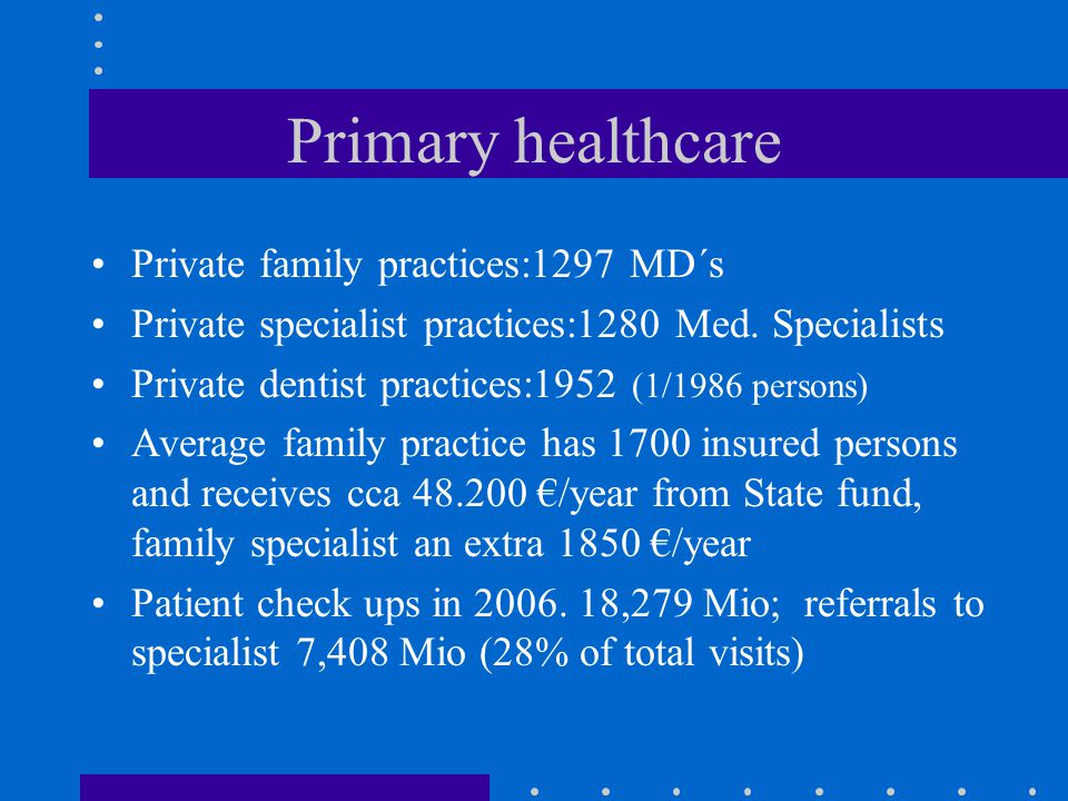 Primary healthcare Private family practices:1297 MD´s Private specialist practices:1280 Med.