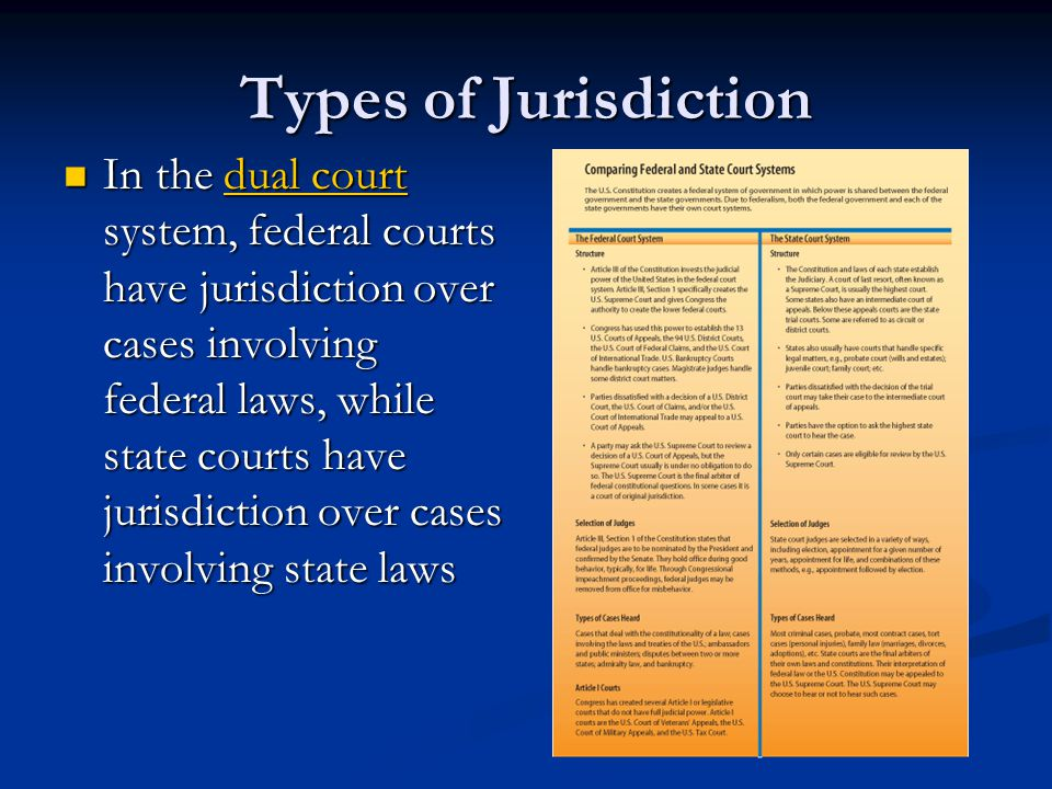 Types of Jurisdiction In the dual court system, federal courts have jurisdiction over cases involving federal laws, while state courts have jurisdicti