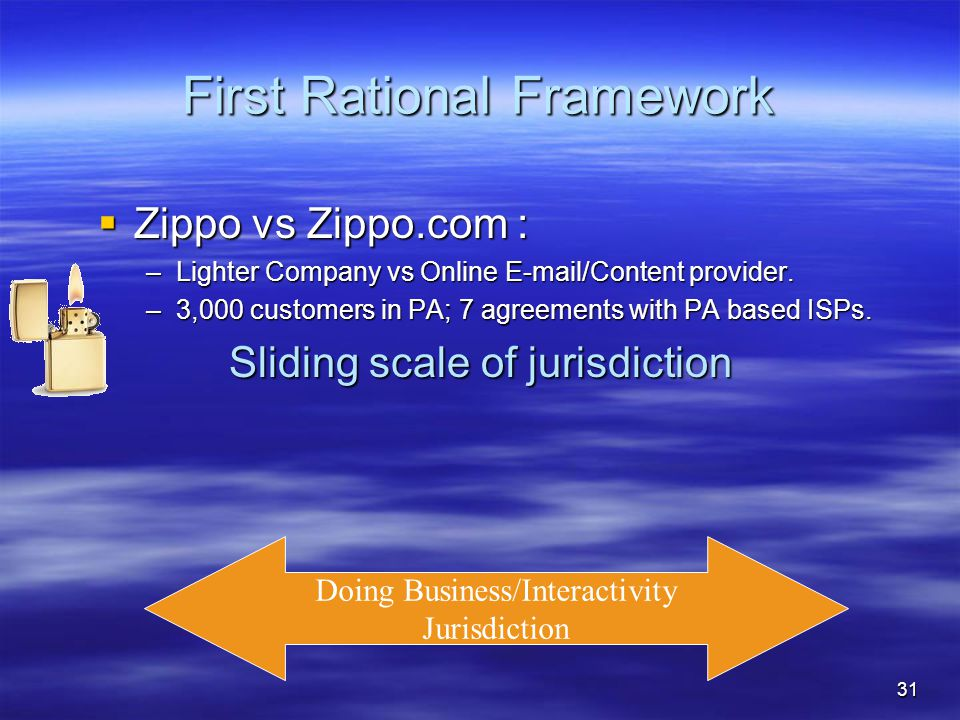 31 First Rational Framework  Zippo vs Zippo.com : –Lighter Company vs Online E-mail/Content provider.