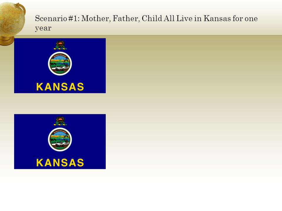 Scenario #1: Mother, Father, Child All Live in Kansas for one year