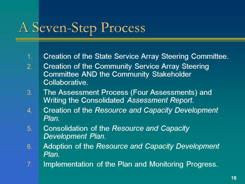 16 A Seven-Step Process 1. Creation of the State Service Array Steering Committee.