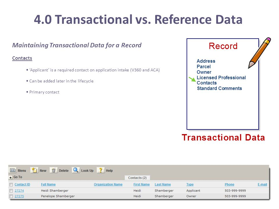 4.0 Transactional vs. Reference Data Maintaining Transactional Data for a Record Contacts  'Applicant' is a required contact on application intake (V