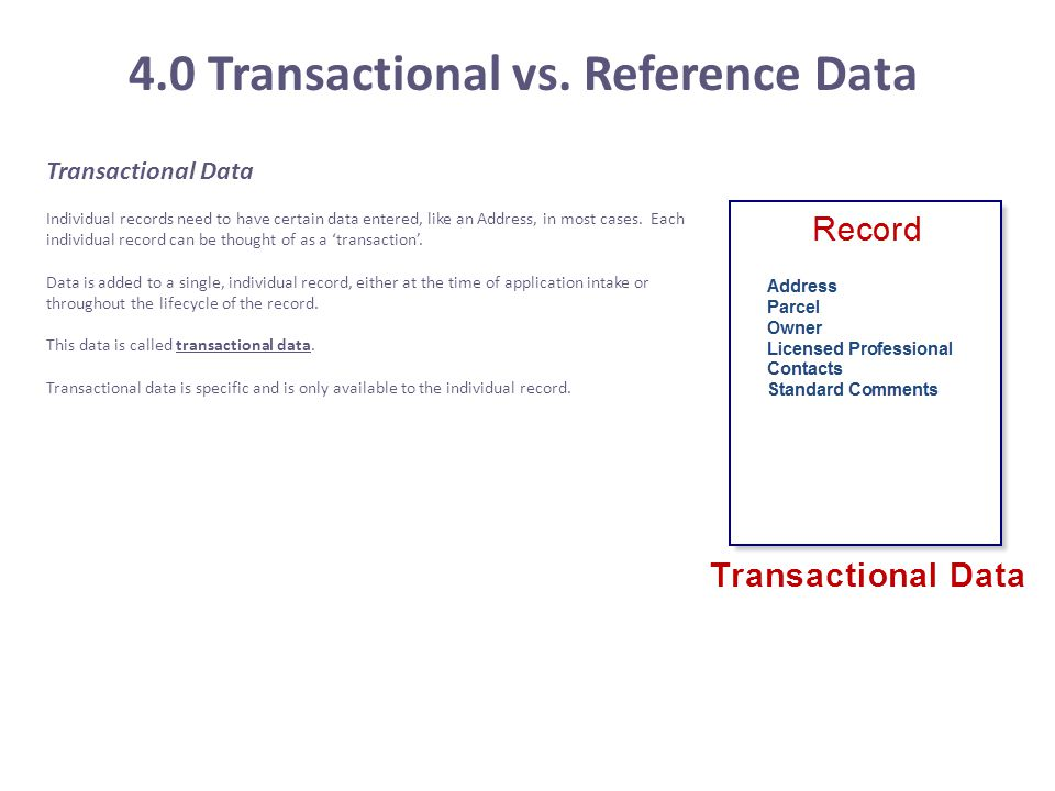 4.0 Transactional vs. Reference Data Transactional Data Individual records need to have certain data entered, like an Address, in most cases. Each ind