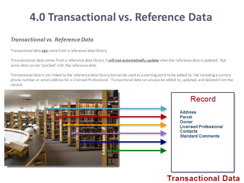 4.0 Transactional vs. Reference Data Transactional vs. Reference Data Transactional data can come from a reference data library. If transactional data