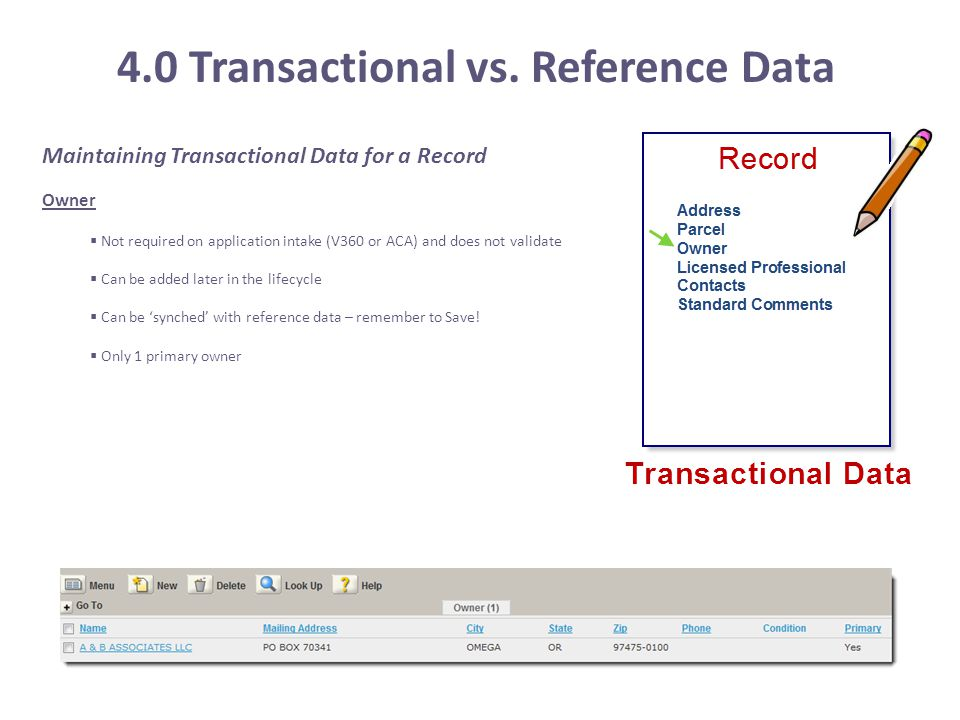 4.0 Transactional vs. Reference Data Maintaining Transactional Data for a Record Owner  Not required on application intake (V360 or ACA) and does not