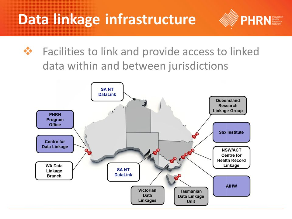 Facilities to link and provide access to linked data within and between jurisdictions Data linkage infrastructure
