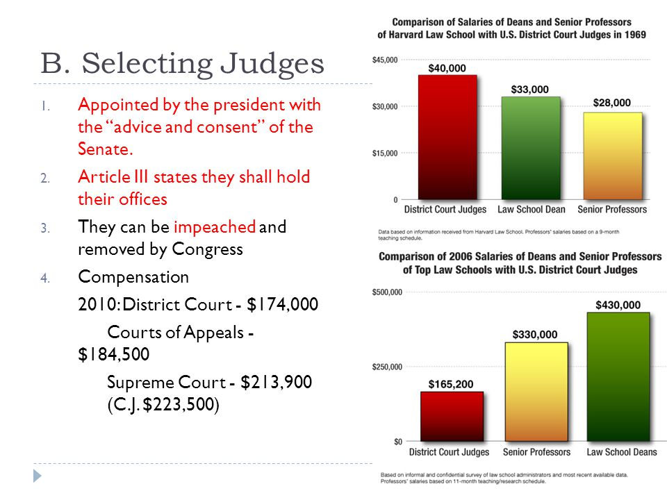 """B. Selecting Judges 1. Appointed by the president with the """"advice and consent"""" of the Senate. 2. Article III states they shall hold their offices 3."""