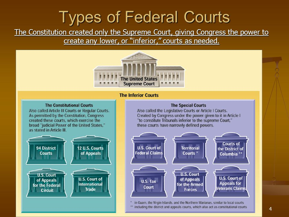 """SECTION4 Types of Federal Courts The Constitution created only the Supreme Court, giving Congress the power to create any lower, or """"inferior,"""" courts"""