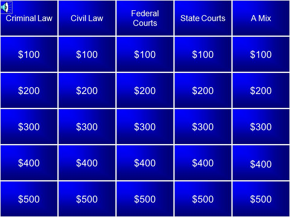 Civil LawCriminal Law Federal Courts State Courts $100 $200 $300 $400 $500 $100 $200 $300 $400 $500 $100 $200 $300 $400 $500 $100 $200 $300 $400 $500 A Mix $100 $200 $300 $400 $500