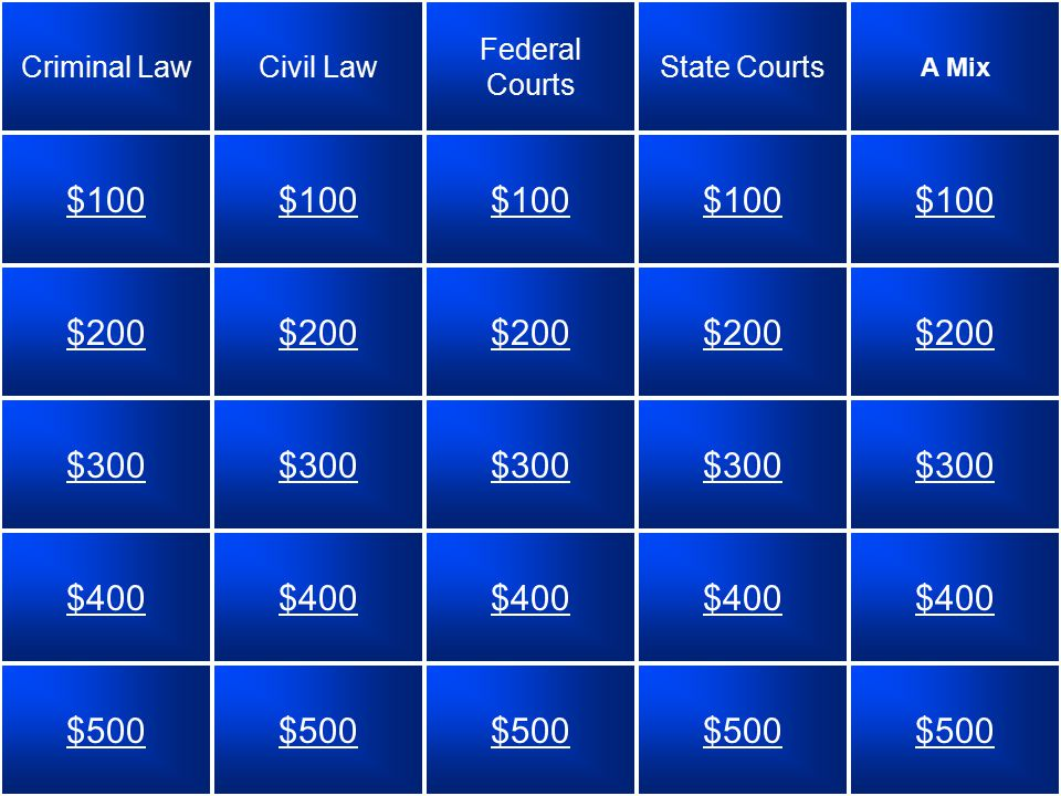 Criminal LawCivil Law Federal Courts State Courts $100 $200 $300 $400 $500 $100 $200 $300 $400 $500 $100 $200 $300 $400 $500 $100 $200 $300 $400 $500 A Mix $100 $200 $300 $400 $500
