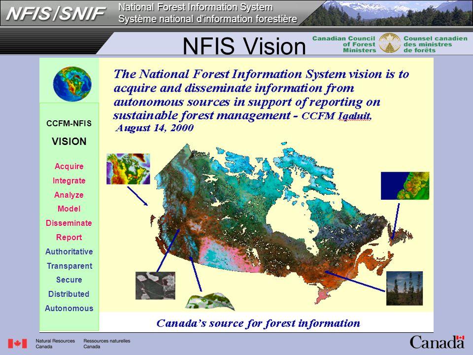 National Forest Information System Système national d information forestière CCFM-NFIS VISION Acquire Integrate Analyze Model Disseminate Report Authoritative Transparent Secure Distributed Autonomous NFIS Vision