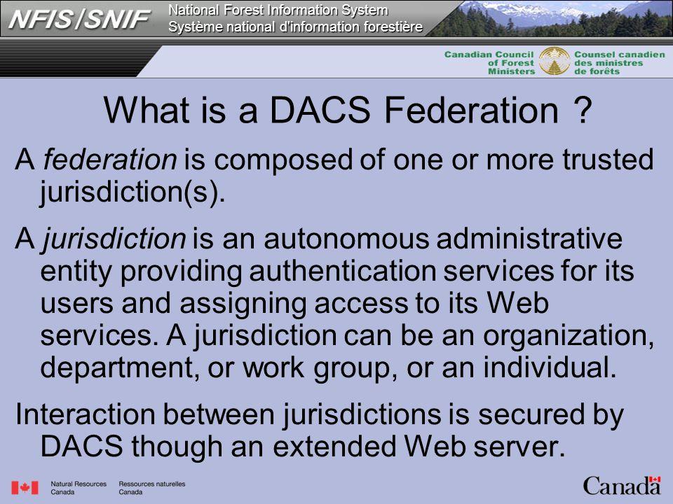 National Forest Information System Système national d information forestière What is a DACS Federation .