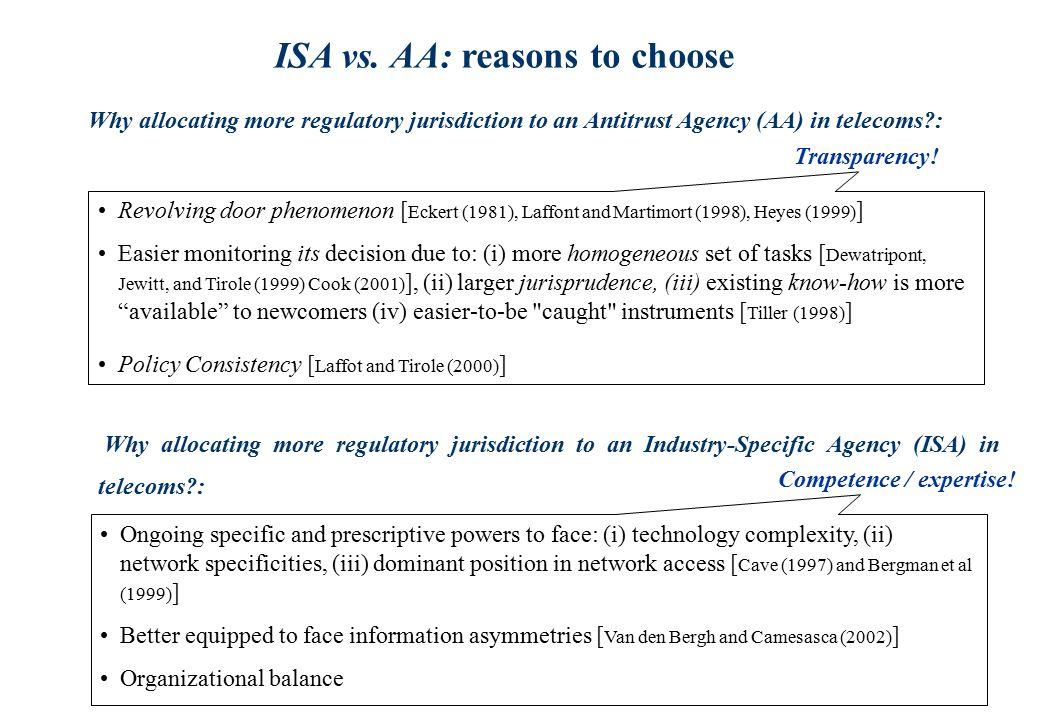 Composite Indexes of institutional arrangements Back