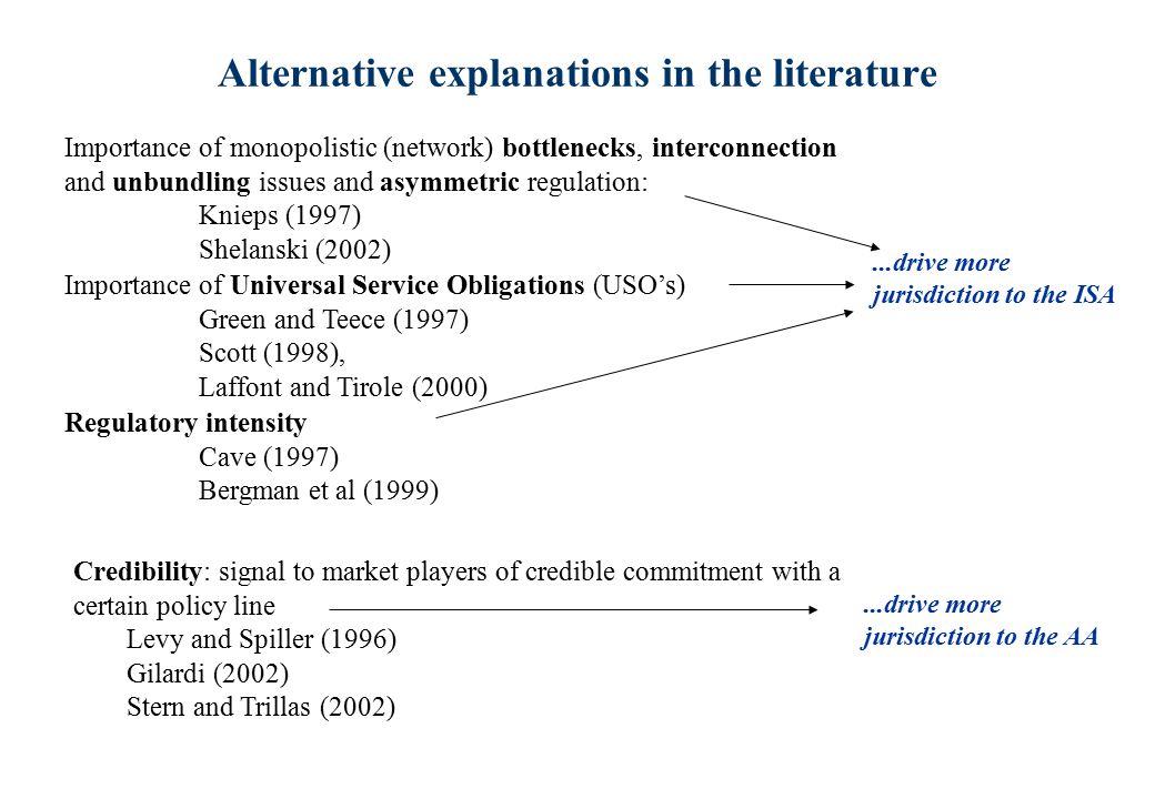 Empirical Analysis.Basics Data: 26 countries of the OECD area.