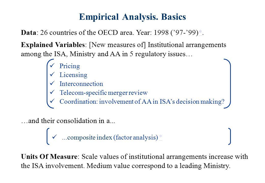 Empirical Analysis.