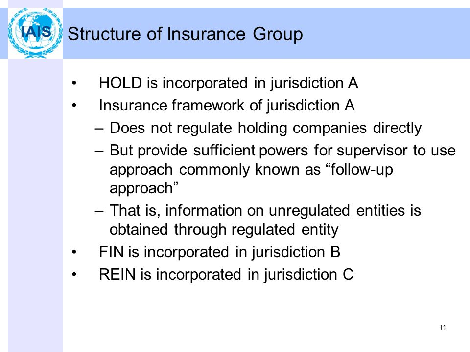 11 Structure of Insurance Group HOLD is incorporated in jurisdiction A Insurance framework of jurisdiction A –Does not regulate holding companies directly –But provide sufficient powers for supervisor to use approach commonly known as follow-up approach –That is, information on unregulated entities is obtained through regulated entity FIN is incorporated in jurisdiction B REIN is incorporated in jurisdiction C
