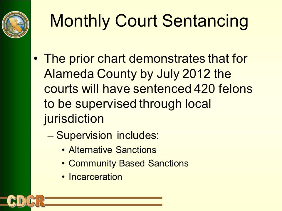 Monthly Court Sentancing The prior chart demonstrates that for Alameda County by July 2012 the courts will have sentenced 420 felons to be supervised through local jurisdiction –Supervision includes: Alternative Sanctions Community Based Sanctions Incarceration