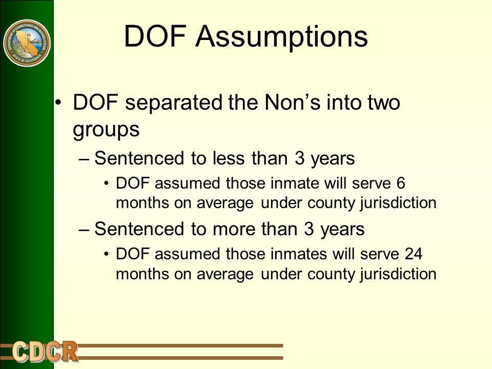DOF Assumptions DOF separated the Non's into two groups –Sentenced to less than 3 years DOF assumed those inmate will serve 6 months on average under county jurisdiction –Sentenced to more than 3 years DOF assumed those inmates will serve 24 months on average under county jurisdiction