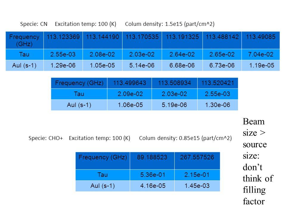 Specie: CN Excitation temp: 100 (K) Colum density: 1.5e15 (part/cm^2) Specie: CHO+ Excitation temp: 100 (K) Colum density: 0.85e15 (part/cm^2) Frequency (GHz) 113.123369113.144190113.170535113.191325113.488142113.49085 Tau2.55e-032.08e-022.03e-022.64e-022.65e-027.04e-02 Aul (s-1)1.29e-061.05e-055.14e-066.68e-066.73e-06 1.19e-05 Frequency (GHz)113.499643113.508934113.520421 Tau 2.09e-022.03e-022.55e-03 Aul (s-1) 1.06e-055.19e-061.30e-06 Frequency (GHz)89.188523267.557526 Tau 5.36e-012.15e-01 Aul (s-1) 4.16e-051.45e-03