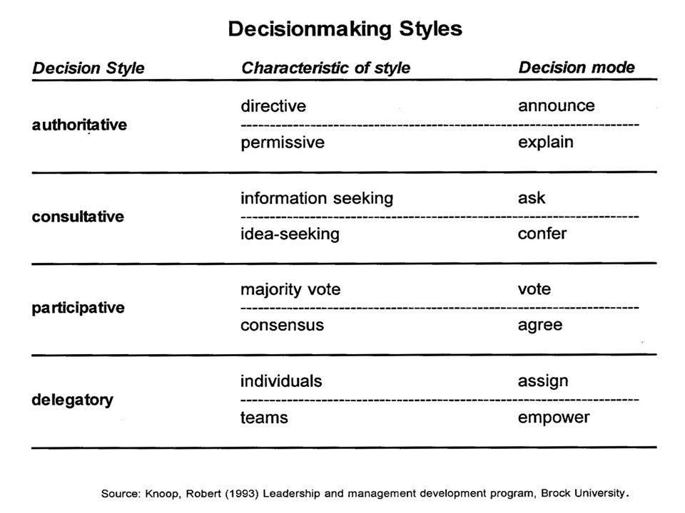 Arnstein's 'Ladder of Citizen Participation' Typology Arnstein, Sherry R.