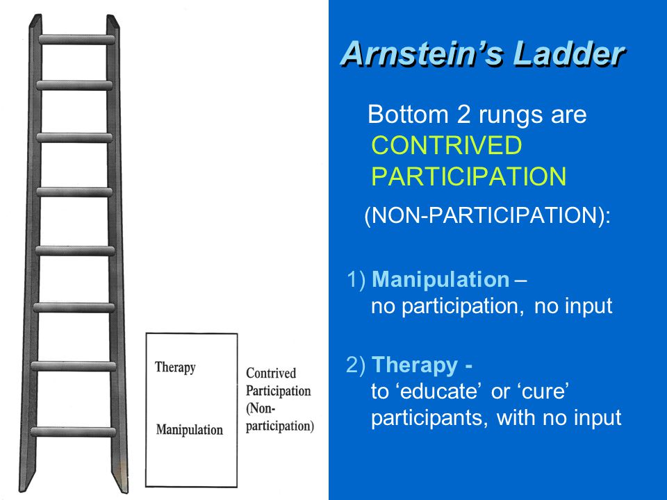 Bottom 2 rungs are CONTRIVED PARTICIPATION (NON-PARTICIPATION): 1) Manipulation – no participation, no input 2) Therapy - to 'educate' or 'cure' participants, with no input Arnstein's Ladder