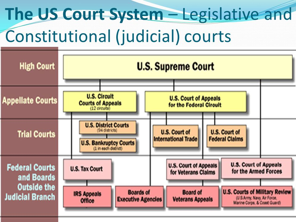 There are 23 circuit court judges in the 3 rd circuit court of appeals Typically, a panel of judges will hear appeals and make their decision.