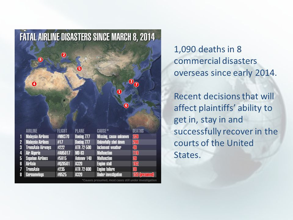 1,090 deaths in 8 commercial disasters overseas since early 2014.