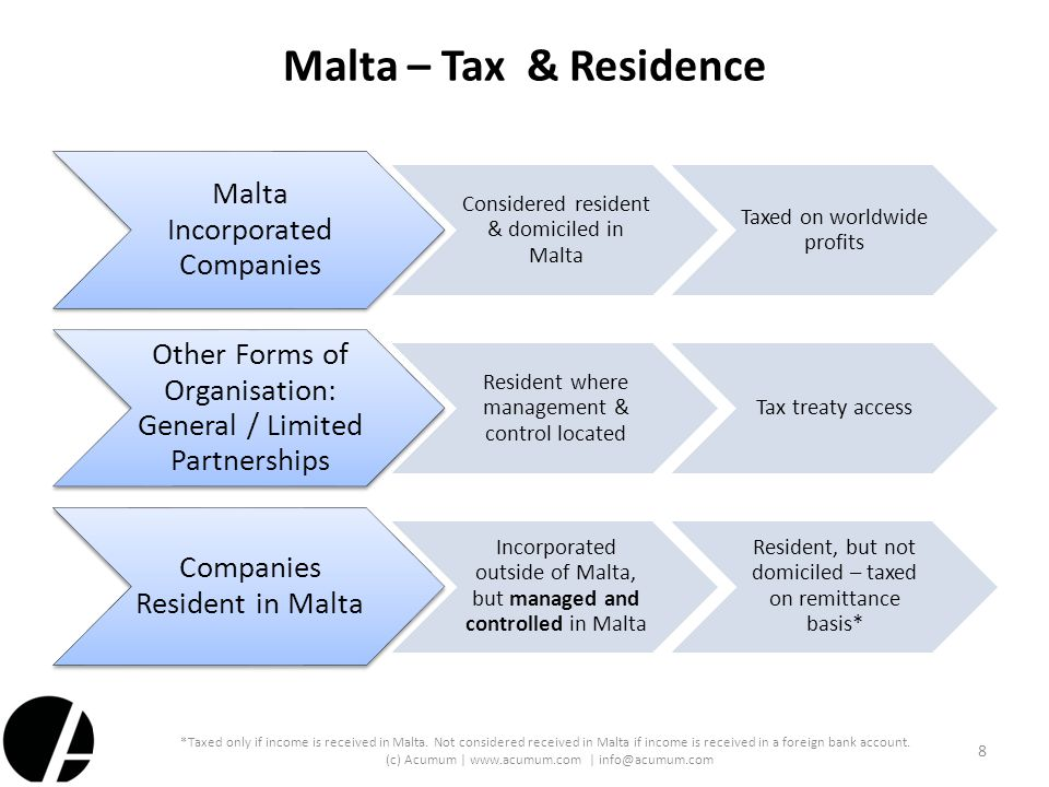 Malta – Tax & Residence Malta Incorporated Companies Considered resident & domiciled in Malta Taxed on worldwide profits Other Forms of Organisation: