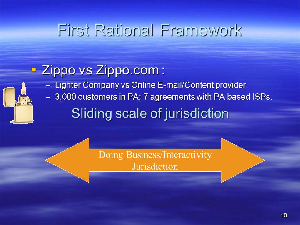 10 First Rational Framework  Zippo vs Zippo.com : –Lighter Company vs Online E-mail/Content provider.