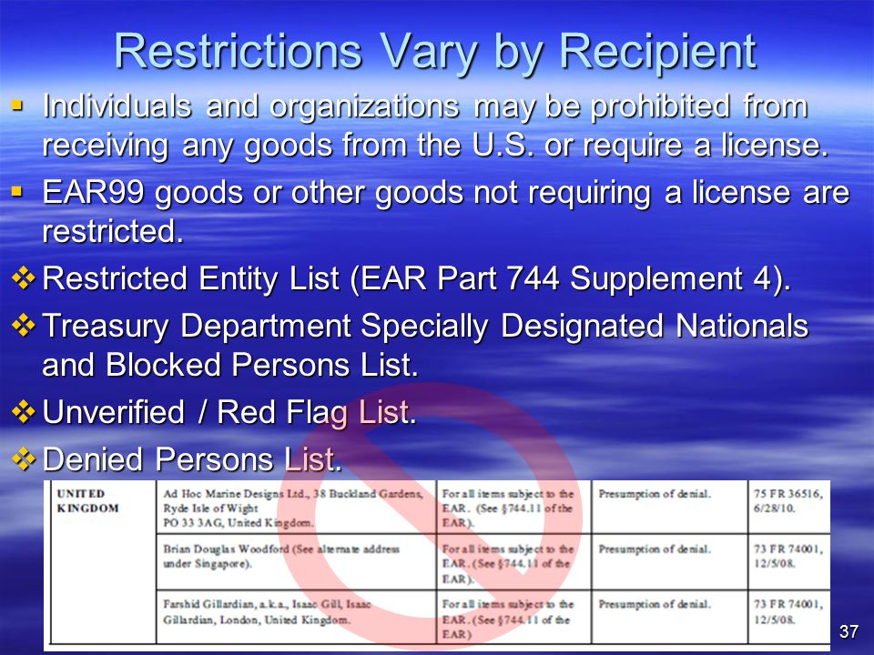 Restrictions Vary by Recipient  Individuals and organizations may be prohibited from receiving any goods from the U.S. or require a license.  EAR99