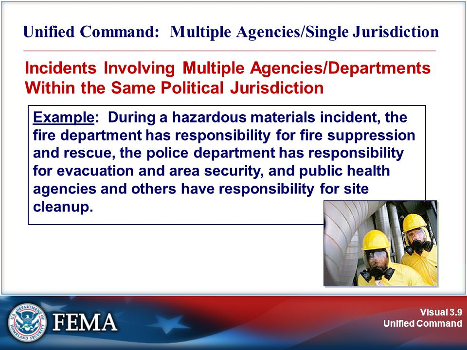Visual 3.10 Unified Command Multiagency/Single Jurisdiction Incident