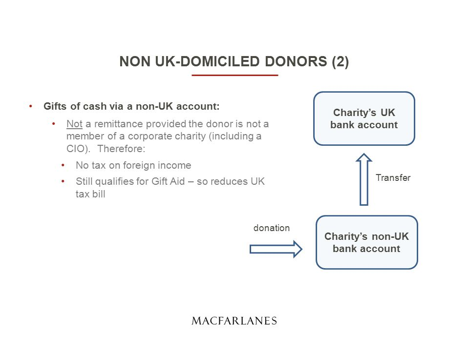 NON UK-DOMICILED DONORS (2) Gifts of cash via a non-UK account: Not a remittance provided the donor is not a member of a corporate charity (including a CIO).