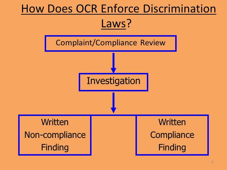 How Does OCR Enforce Discrimination Laws.