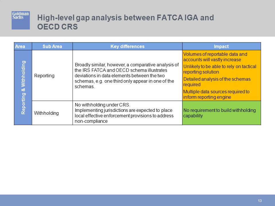 13 High-level gap analysis between FATCA IGA and OECD CRS AreaSub AreaKey differencesImpact Reporting & Withholding Reporting Broadly similar, however
